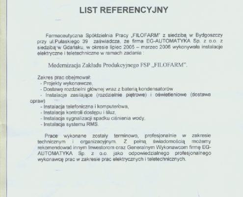 FSP Filofarm Bydgoszcz